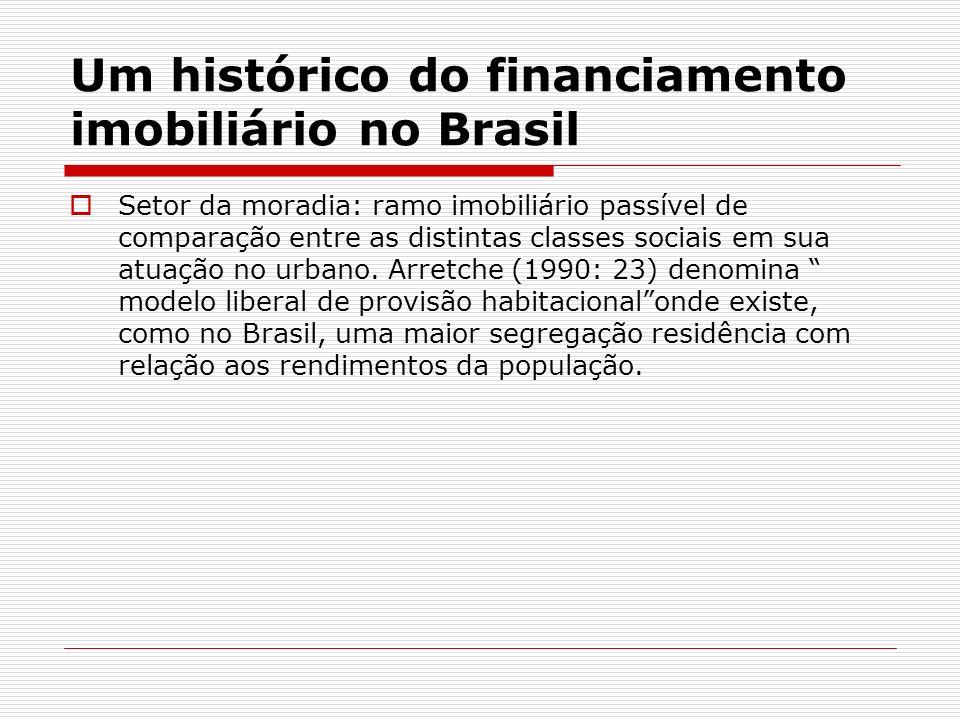 Um histórico do financiamento imobiliário no Brasil Setor da moradia: ramo imobiliário passível de comparação entre as distintas classes sociais em su