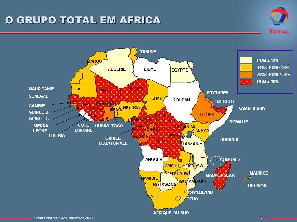 Sexta Feira dia 3 de Outubro de 20032 10%< PDM 20% 20%< PDM 30% PDM 10% PDM > 30% MAROC TUNISIE SENEGAL MALI NIGER TCHAD NIGERIA GUINEE C. COTE D'IVOI