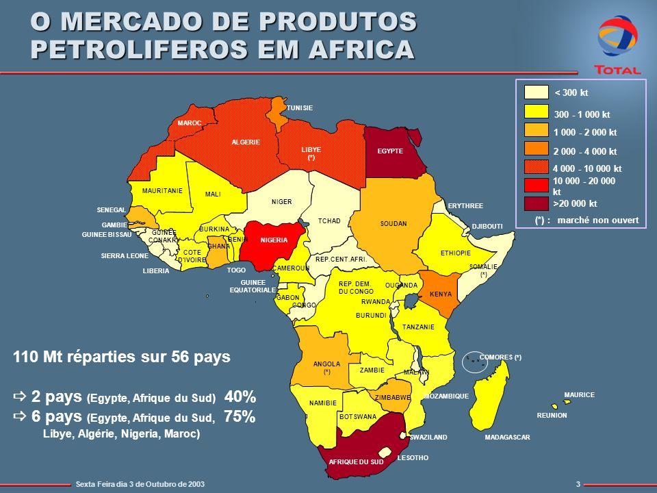 Sexta Feira dia 3 de Outubro de 20033 O MERCADO DE PRODUTOS PETROLIFEROS EM AFRICA < 300 kt 300 - 1 000 kt 1 000 - 2 000 kt 2 000 - 4 000 kt 4 000 - 1
