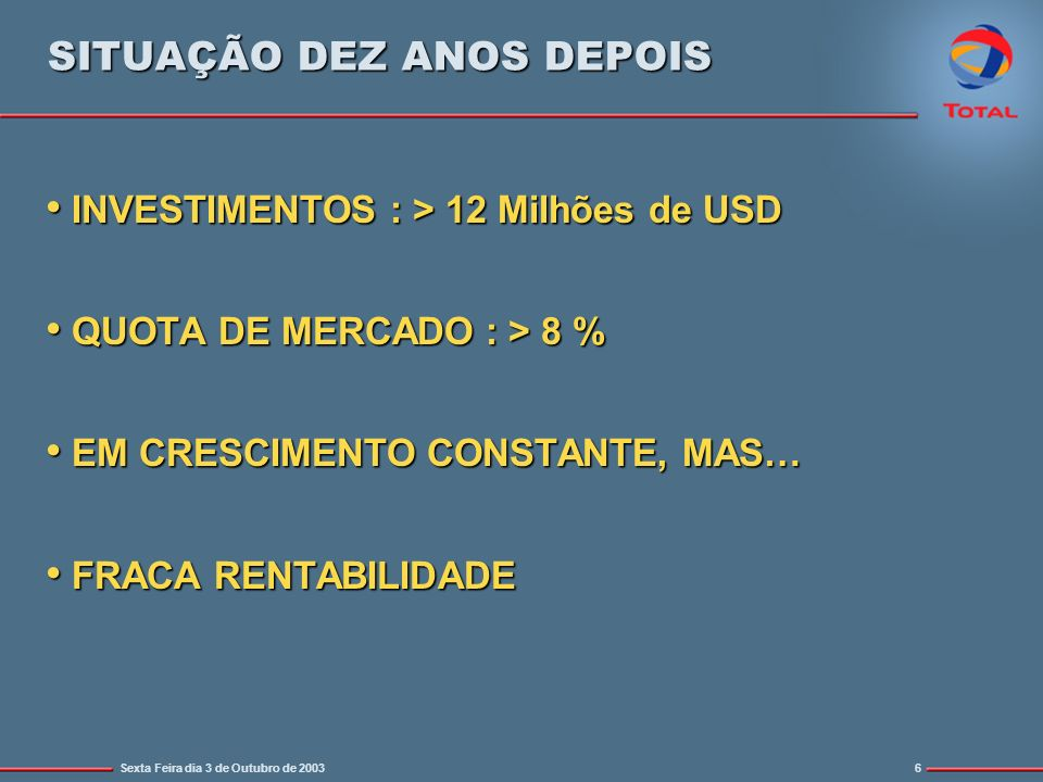 Sexta Feira dia 3 de Outubro de 20036 SITUAÇÃO DEZ ANOS DEPOIS INVESTIMENTOS : > 12 Milhões de USD INVESTIMENTOS : > 12 Milhões de USD QUOTA DE MERCADO : > 8 % QUOTA DE MERCADO : > 8 % EM CRESCIMENTO CONSTANTE, MAS… EM CRESCIMENTO CONSTANTE, MAS… FRACA RENTABILIDADE FRACA RENTABILIDADE