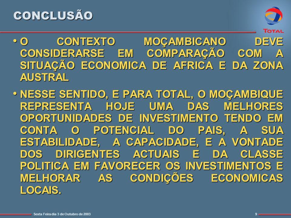 Sexta Feira dia 3 de Outubro de 20039 CONCLUSÃO O CONTEXTO MOÇAMBICANO DEVE CONSIDERARSE EM COMPARAÇÃO COM A SITUAÇÃO ECONOMICA DE AFRICA E DA ZONA AU