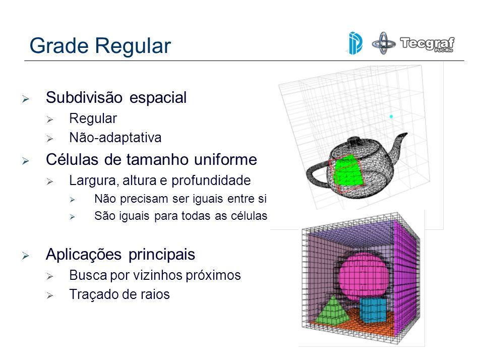 Grade Regular Subdivisão espacial Regular Não-adaptativa Células de tamanho uniforme Largura, altura e profundidade Não precisam ser iguais entre si S