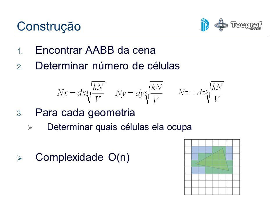 Construção 1. Encontrar AABB da cena 2. Determinar número de células 3. Para cada geometria Determinar quais células ela ocupa Complexidade O(n)