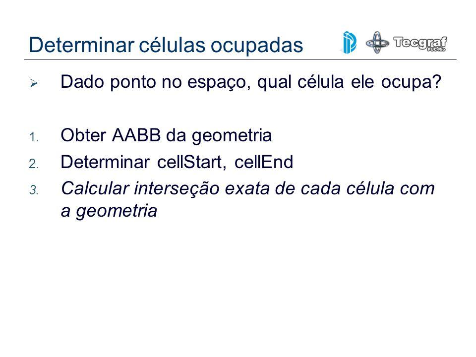 Determinar células ocupadas Dado ponto no espaço, qual célula ele ocupa? 1. Obter AABB da geometria 2. Determinar cellStart, cellEnd 3. Calcular inter