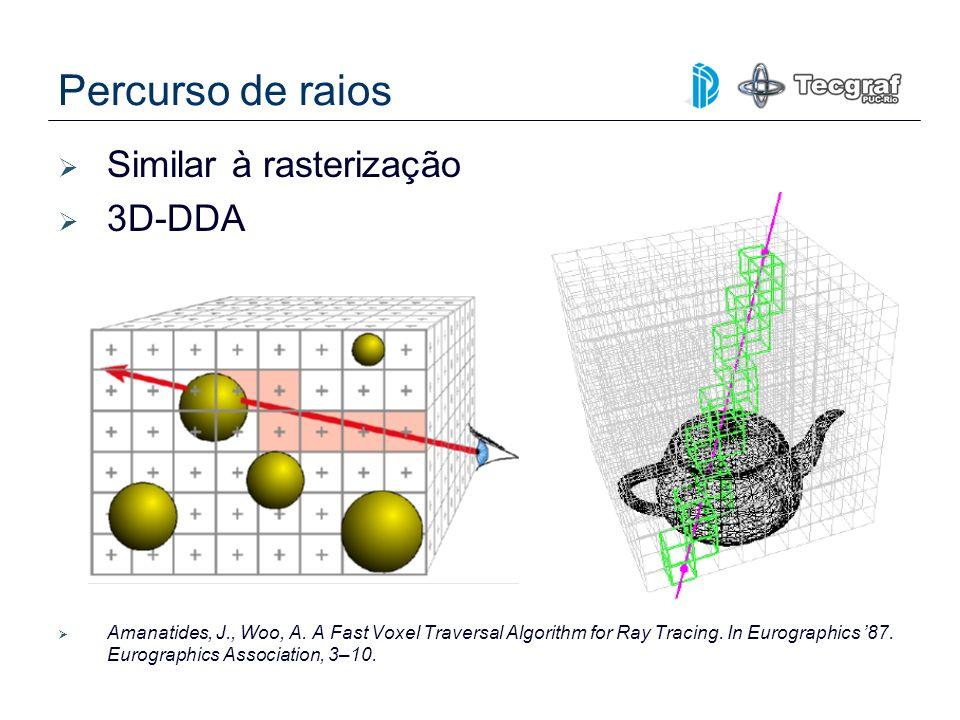Percurso de raios Similar à rasterização 3D-DDA Amanatides, J., Woo, A. A Fast Voxel Traversal Algorithm for Ray Tracing. In Eurographics 87. Eurograp