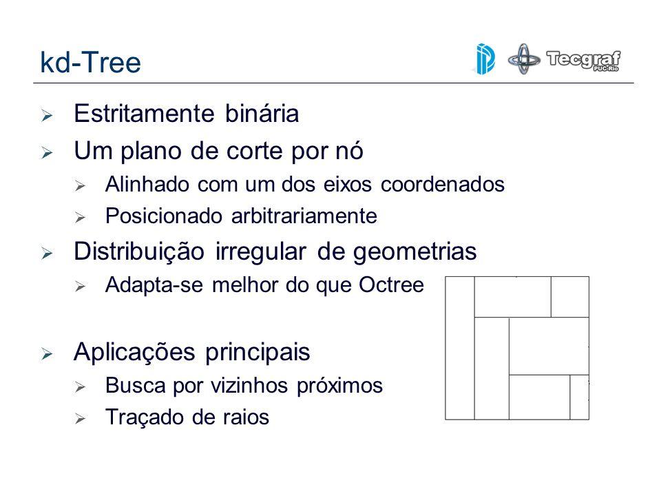 kd-Tree Estritamente binária Um plano de corte por nó Alinhado com um dos eixos coordenados Posicionado arbitrariamente Distribuição irregular de geom