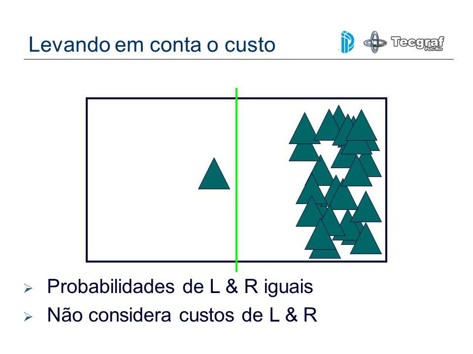 Probabilidades de L & R iguais Não considera custos de L & R