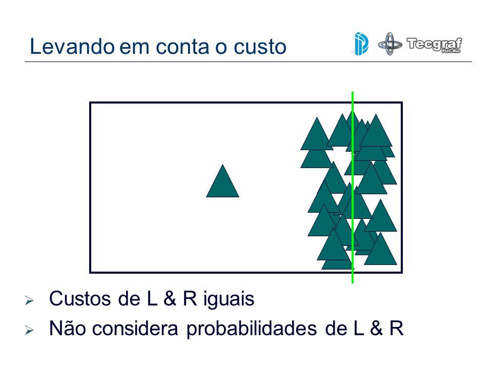 Levando em conta o custo Custos de L & R iguais Não considera probabilidades de L & R