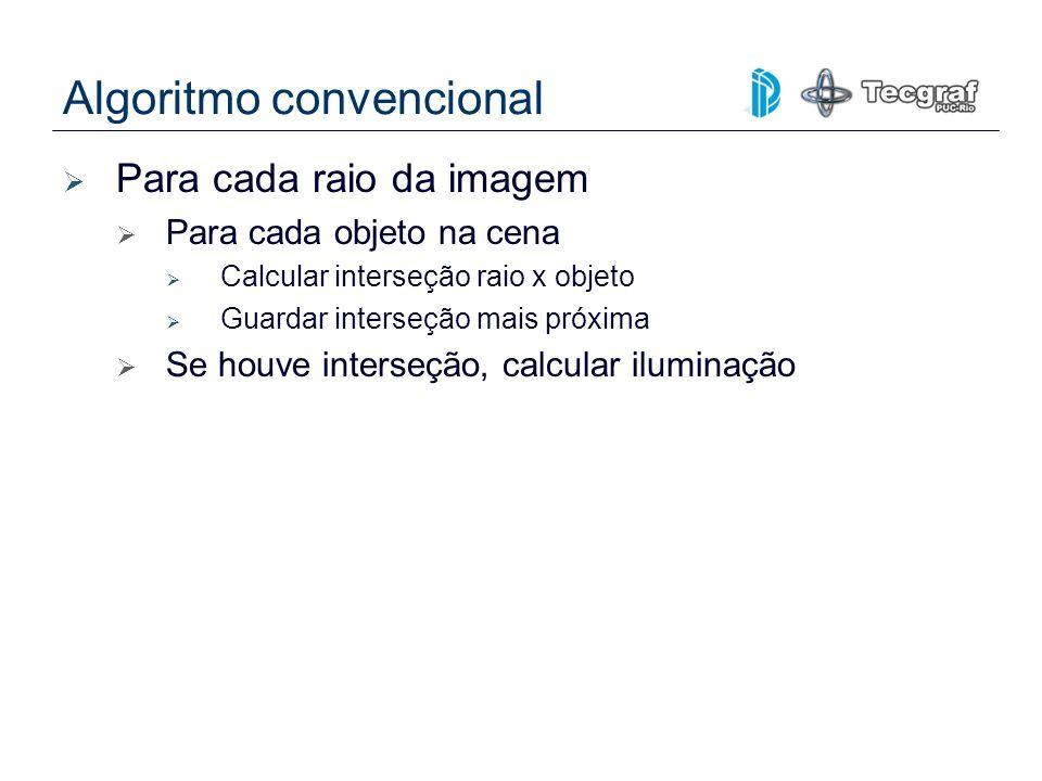 Algoritmo convencional Para cada raio da imagem Para cada objeto na cena Calcular interseção raio x objeto Guardar interseção mais próxima Se houve in
