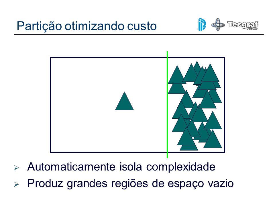 Partição otimizando custo Automaticamente isola complexidade Produz grandes regiões de espaço vazio