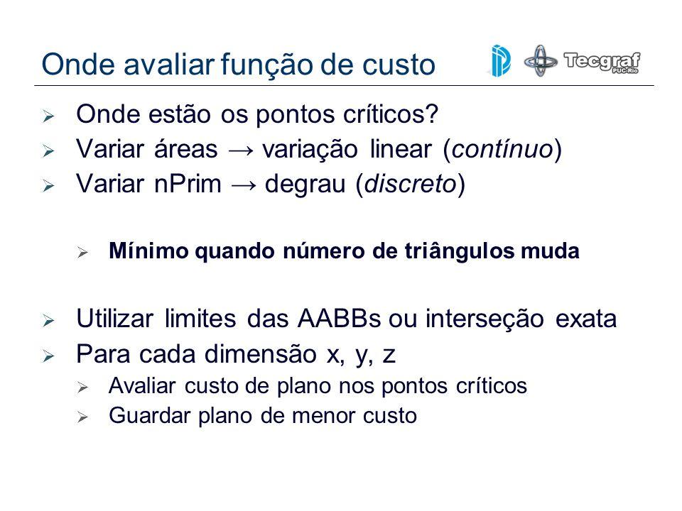 Onde avaliar função de custo Onde estão os pontos críticos? Variar áreas variação linear (contínuo) Variar nPrim degrau (discreto) Mínimo quando númer