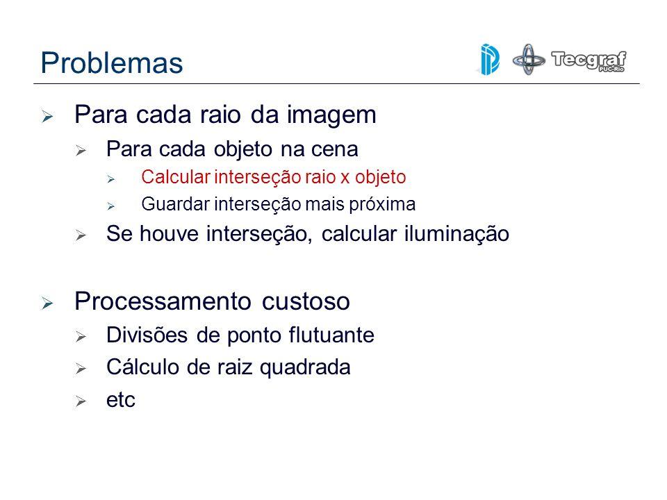 Problemas Para cada raio da imagem Para cada objeto na cena Calcular interseção raio x objeto Guardar interseção mais próxima Se houve interseção, calcular iluminação Complexidade O(rn) Busca em força bruta pela interseção mais próxima