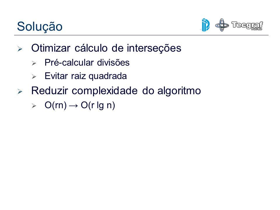 Solução Otimizar cálculo de interseções Pré-calcular divisões Evitar raiz quadrada Reduzir complexidade do algoritmo O(rn) O(r lg n)