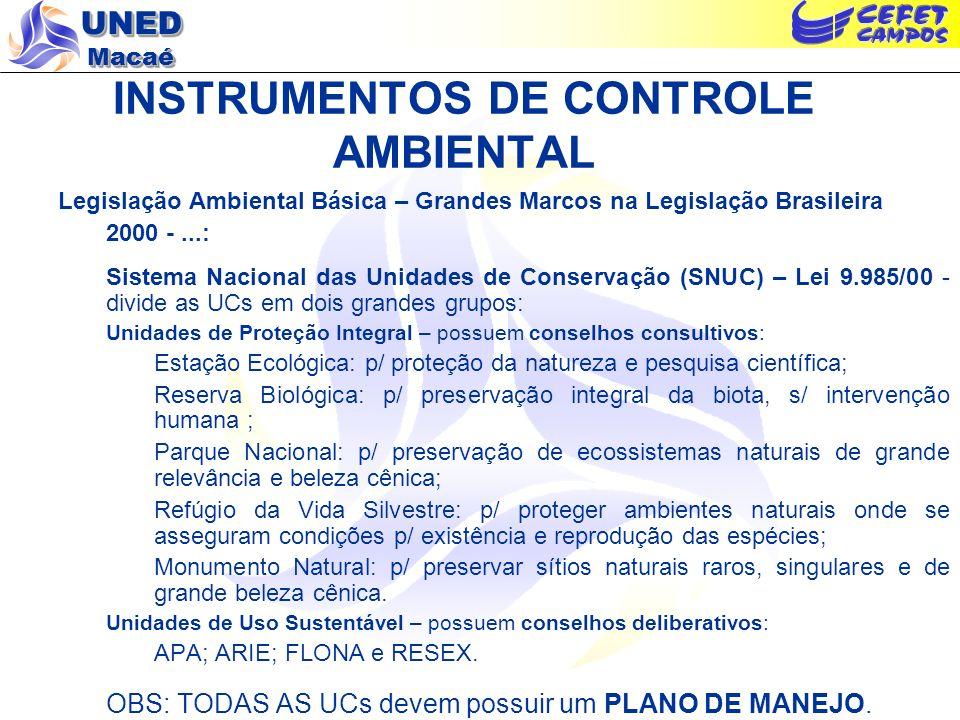 UNED Macaé INSTRUMENTOS DE CONTROLE AMBIENTAL Legislação Ambiental Básica – Grandes Marcos na Legislação Brasileira 2000 -...: Sistema Nacional das Un