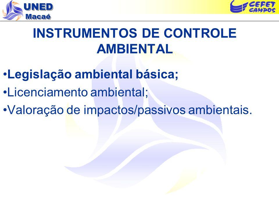UNED Macaé INSTRUMENTOS DE CONTROLE AMBIENTAL Legislação ambiental básica; Licenciamento ambiental; Valoração de impactos/passivos ambientais.