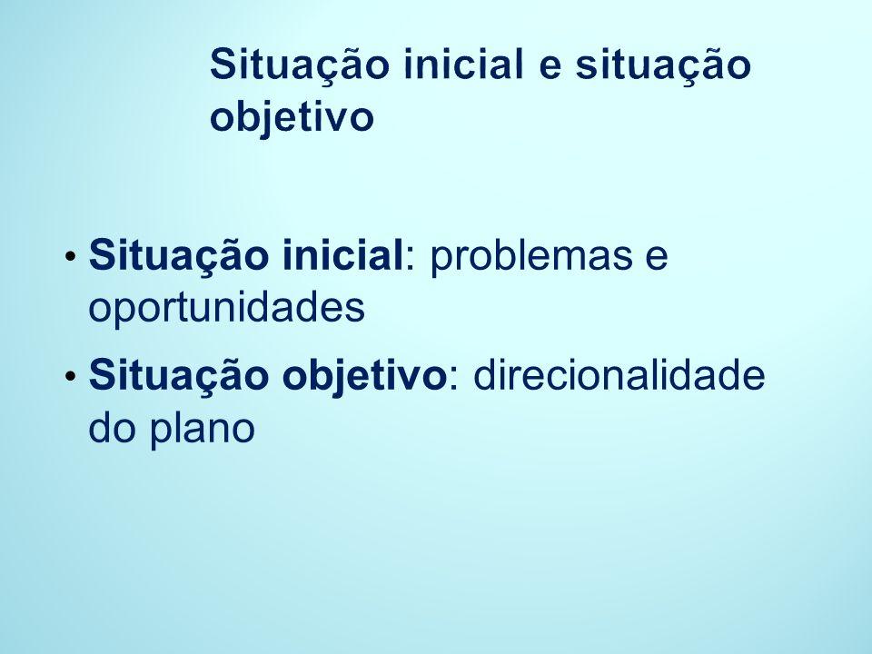 Situação inicial: problemas e oportunidades Situação objetivo: direcionalidade do plano Situação inicial e situação objetivo