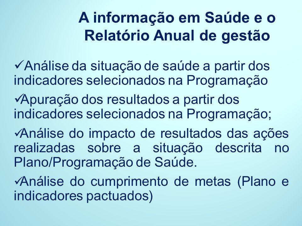 A informação em Saúde e o Relatório Anual de gestão Análise da situação de saúde a partir dos indicadores selecionados na Programação Apuração dos res
