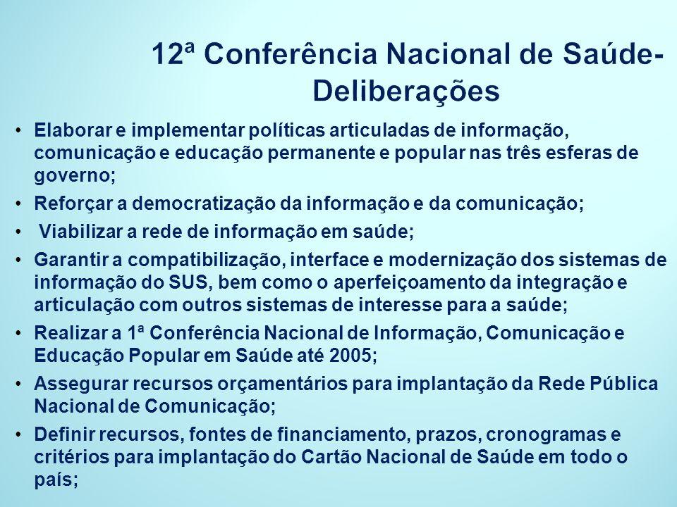 12ª Conferência Nacional de Saúde- Deliberações Elaborar e implementar políticas articuladas de informação, comunicação e educação permanente e popula