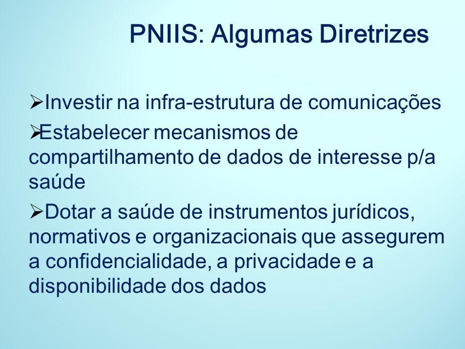 PNIIS: Algumas Diretrizes Investir na infra-estrutura de comunicações Estabelecer mecanismos de compartilhamento de dados de interesse p/a saúde Dotar