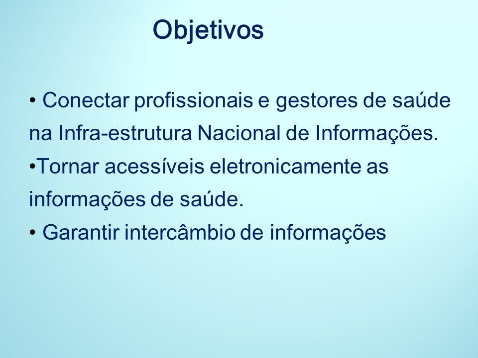 Objetivos Conectar profissionais e gestores de saúde na Infra-estrutura Nacional de Informações. Tornar acessíveis eletronicamente as informações de s