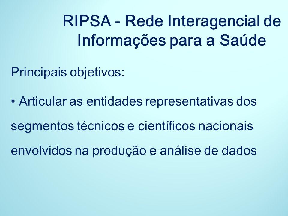 RIPSA - Rede Interagencial de Informações para a Saúde Principais objetivos: Articular as entidades representativas dos segmentos técnicos e científic