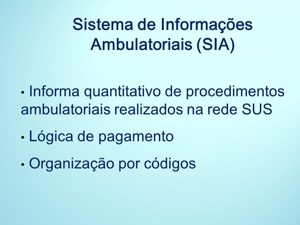 Sistema de Informações Ambulatoriais (SIA) Informa quantitativo de procedimentos ambulatoriais realizados na rede SUS Lógica de pagamento Organização