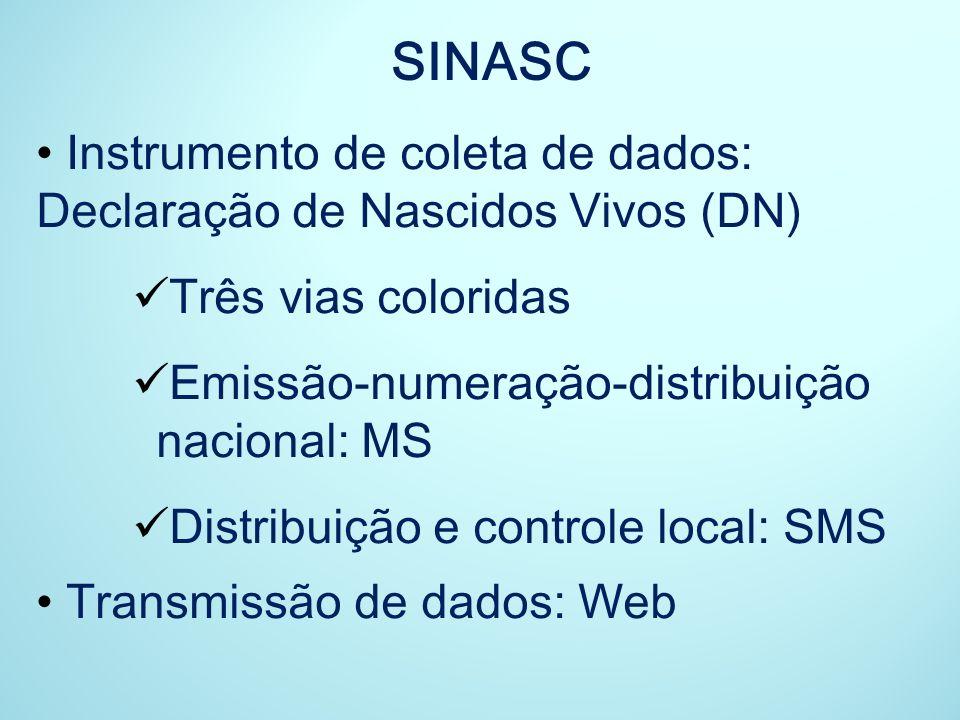 SINASC Instrumento de coleta de dados: Declaração de Nascidos Vivos (DN) Três vias coloridas Emissão-numeração-distribuição nacional: MS Distribuição