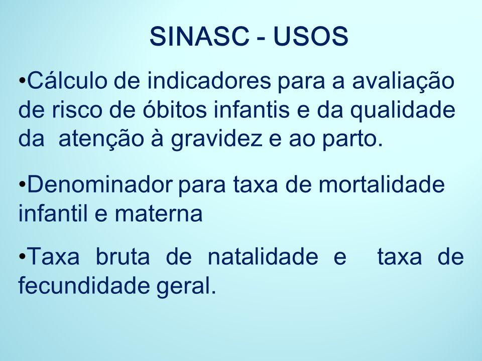 SINASC - USOS Cálculo de indicadores para a avaliação de risco de óbitos infantis e da qualidade da atenção à gravidez e ao parto. Denominador para ta