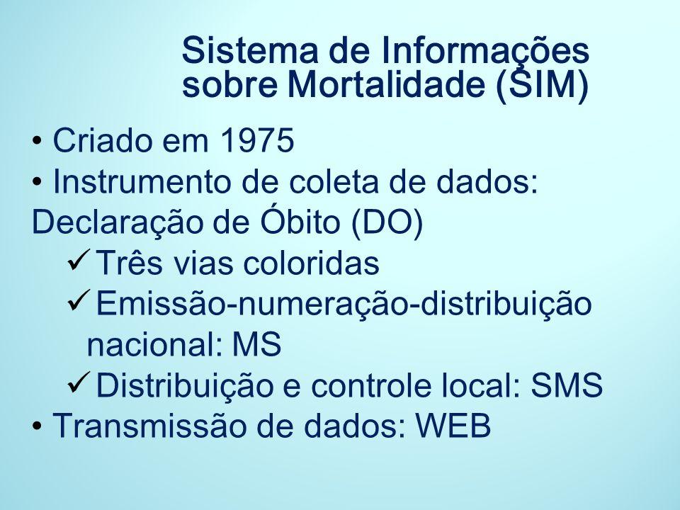 Sistema de Informações sobre Mortalidade (SIM) Criado em 1975 Instrumento de coleta de dados: Declaração de Óbito (DO) Três vias coloridas Emissão-num