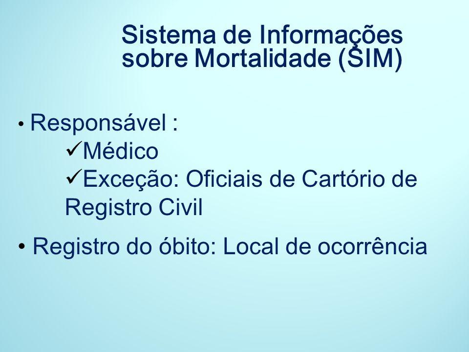 Sistema de Informações sobre Mortalidade (SIM) Responsável : Médico Exceção: Oficiais de Cartório de Registro Civil Registro do óbito: Local de ocorrê
