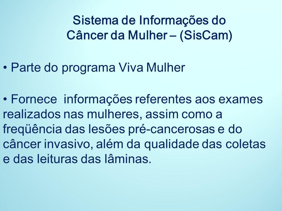 Parte do programa Viva Mulher Fornece informações referentes aos exames realizados nas mulheres, assim como a freqüência das lesões pré-cancerosas e d