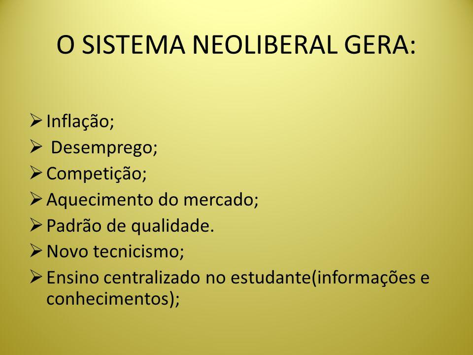 O SISTEMA NEOLIBERAL GERA: Inflação; Desemprego; Competição; Aquecimento do mercado; Padrão de qualidade. Novo tecnicismo; Ensino centralizado no estu