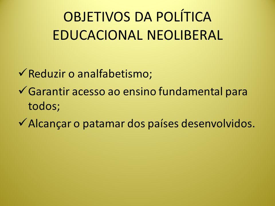 OBJETIVOS DA POLÍTICA EDUCACIONAL NEOLIBERAL Reduzir o analfabetismo; Garantir acesso ao ensino fundamental para todos; Alcançar o patamar dos países