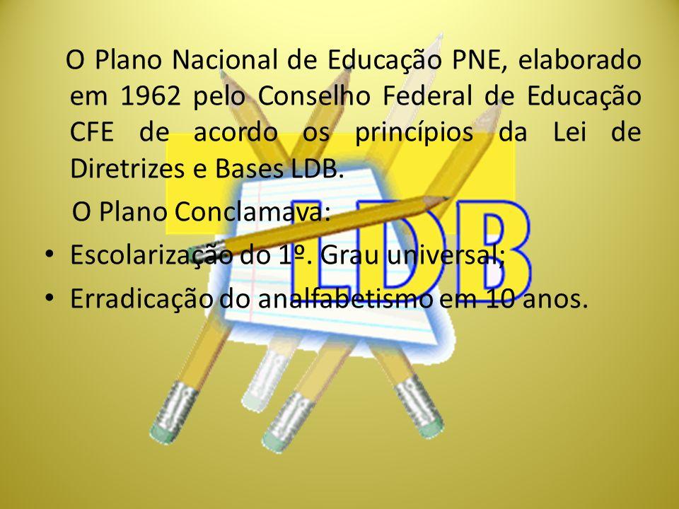 O Plano Nacional de Educação PNE, elaborado em 1962 pelo Conselho Federal de Educação CFE de acordo os princípios da Lei de Diretrizes e Bases LDB. O
