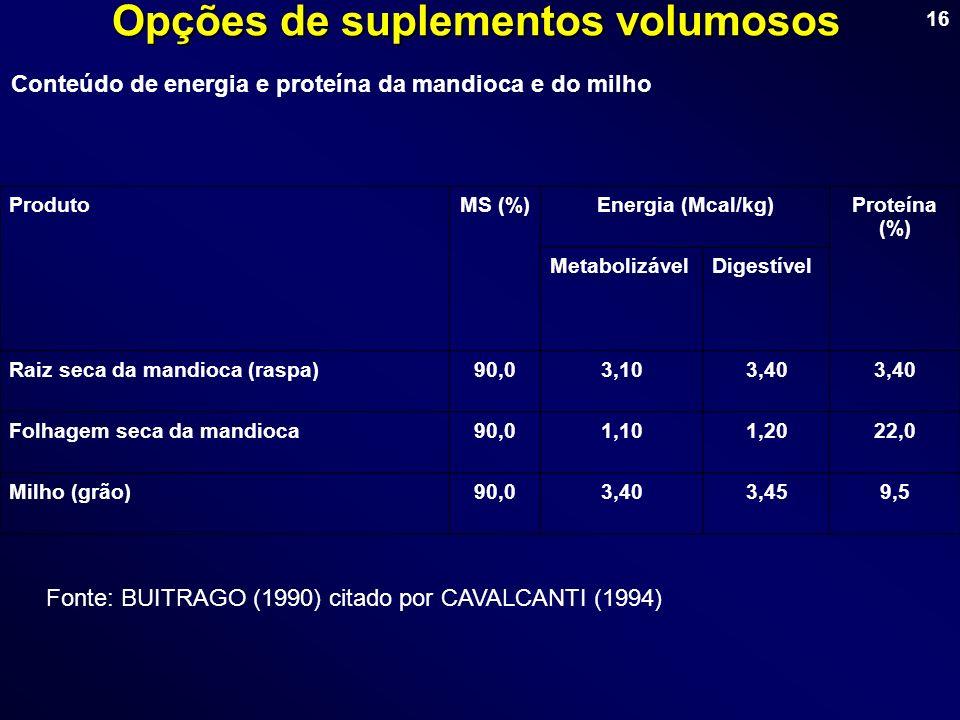 16 Opções de suplementos volumosos Conteúdo de energia e proteína da mandioca e do milho Fonte: BUITRAGO (1990) citado por CAVALCANTI (1994) ProdutoMS
