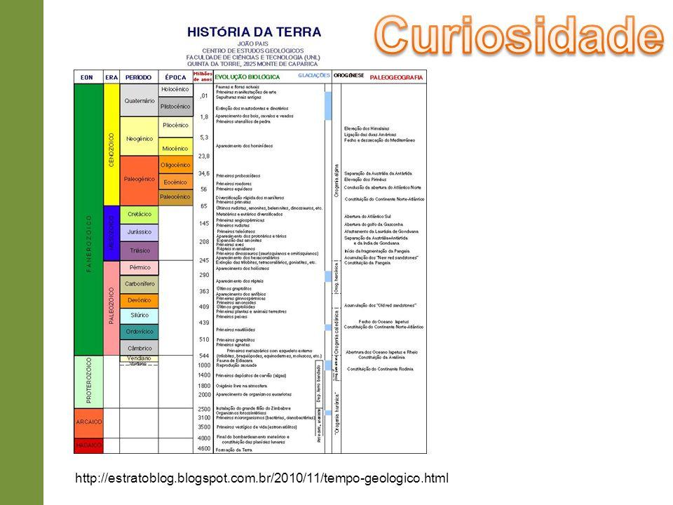 http://estratoblog.blogspot.com.br/2010/11/tempo-geologico.html