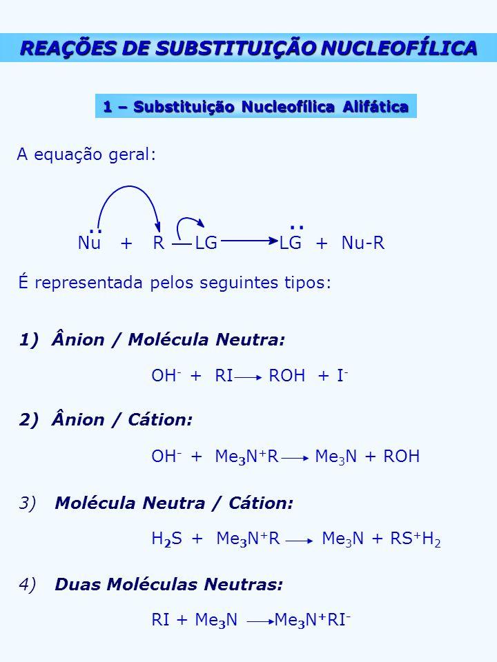 REAÇÕES DE SUBSTITUIÇÃO NUCLEOFÍLICA 1 – Substituição Nucleofílica Alifática A equação geral: Nu + R LG LG + Nu-R.. É representada pelos seguintes tip