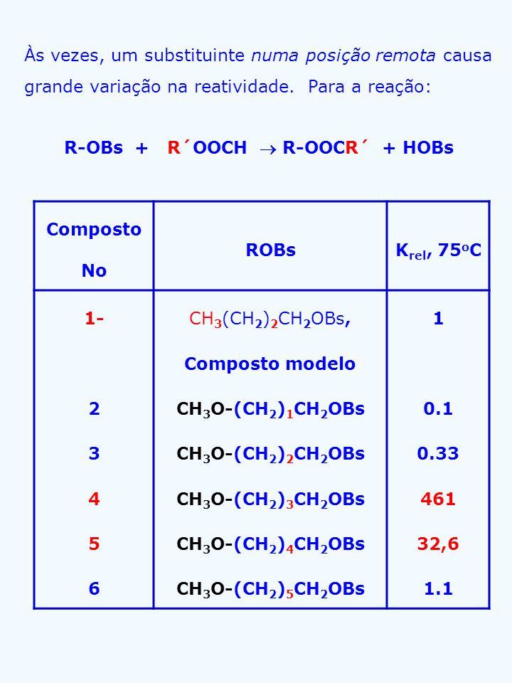 Às vezes, um substituinte numa posição remota causa grande variação na reatividade. Para a reação: R-OBs + R´OOCH R-OOCR´ + HOBs Composto No ROBsK rel