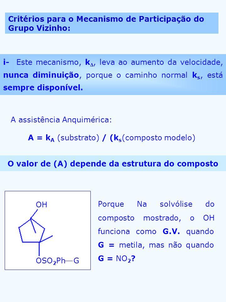 Critérios para o Mecanismo de Participação do Grupo Vizinho: i- Este mecanismo, k, leva ao aumento da velocidade, nunca diminuição, porque o caminho n