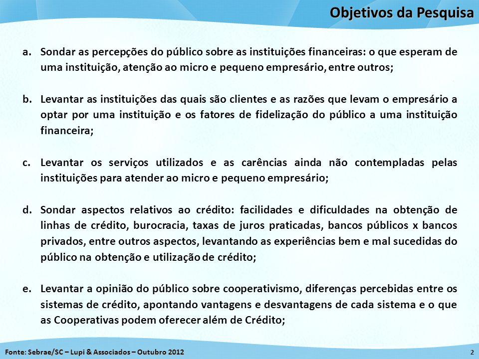 Fonte: Sebrae/SC – Lupi & Associados – Outubro 2012 Objetivos da Pesquisa 2 a.Sondar as percepções do público sobre as instituições financeiras: o que