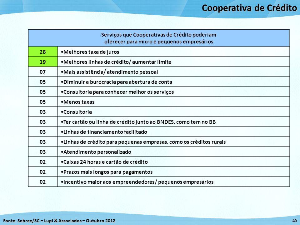 Fonte: Sebrae/SC – Lupi & Associados – Outubro 2012 40 Cooperativa de Crédito Serviços que Cooperativas de Crédito poderiam oferecer para micro e pequ