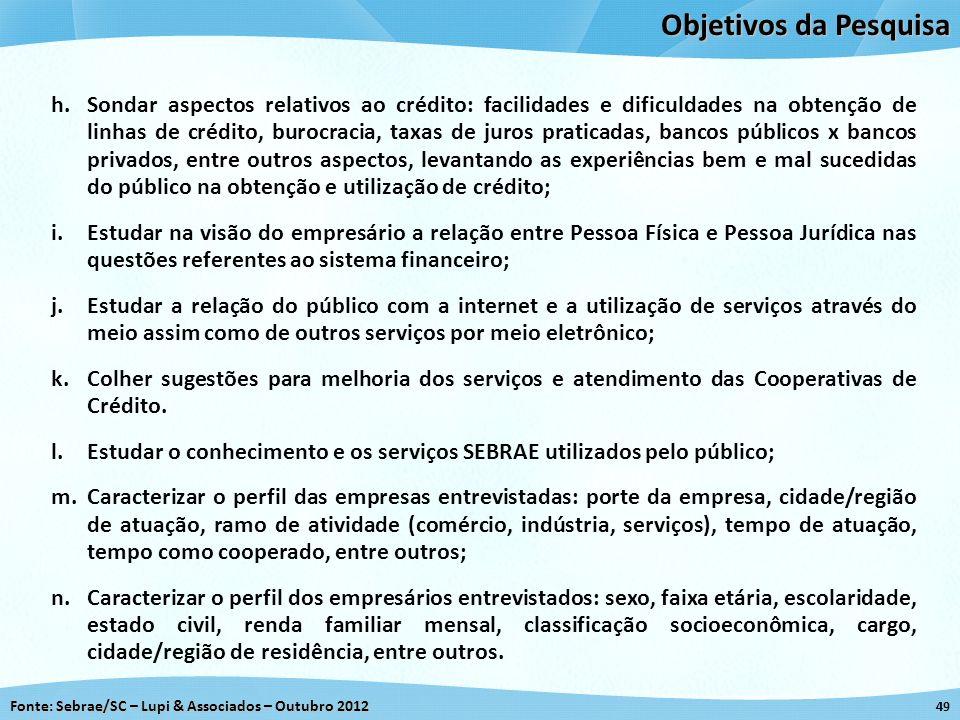Fonte: Sebrae/SC – Lupi & Associados – Outubro 2012 Objetivos da Pesquisa 49 h.Sondar aspectos relativos ao crédito: facilidades e dificuldades na obt