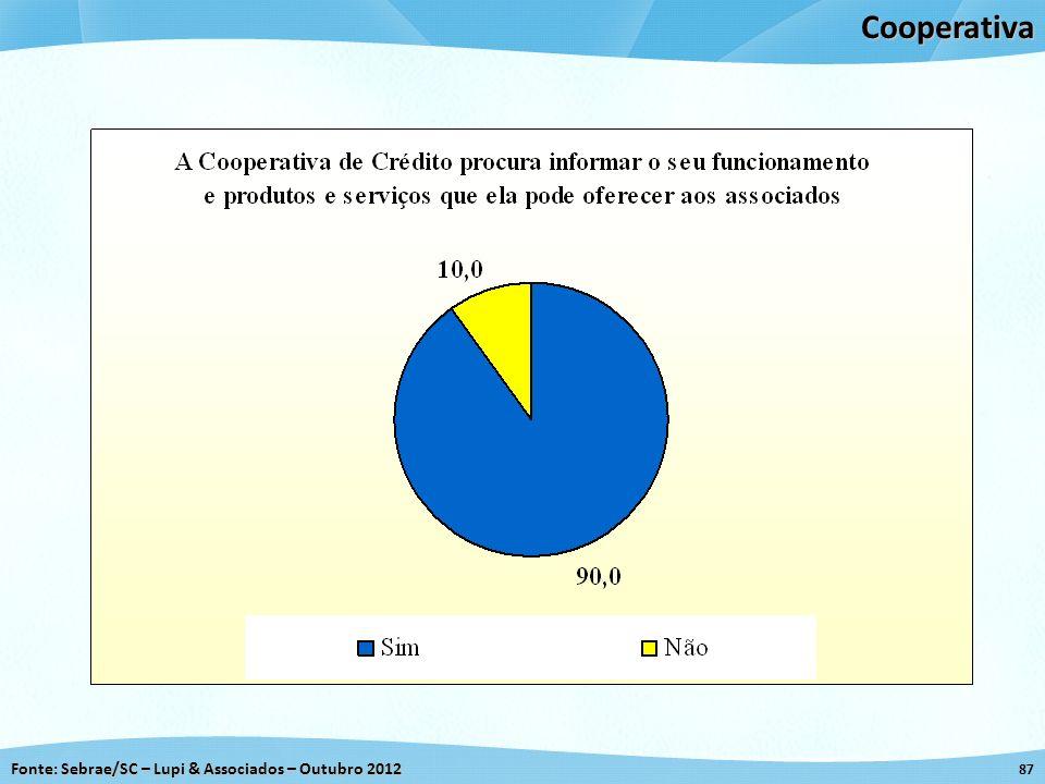Fonte: Sebrae/SC – Lupi & Associados – Outubro 2012 87Cooperativa