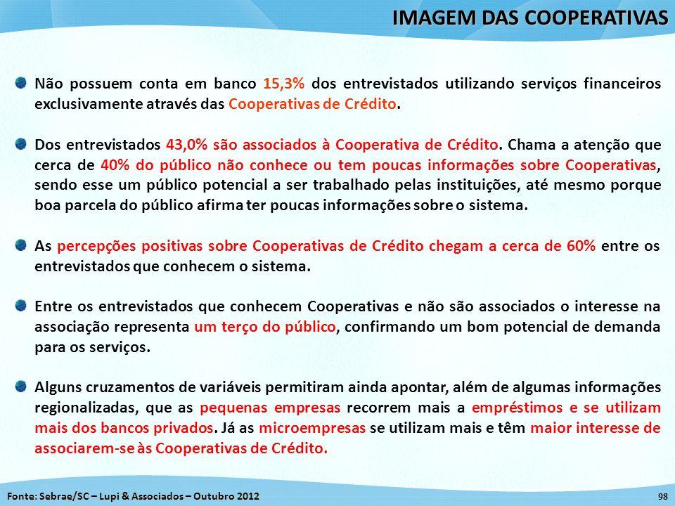 Fonte: Sebrae/SC – Lupi & Associados – Outubro 2012 98 IMAGEM DAS COOPERATIVAS Não possuem conta em banco 15,3% dos entrevistados utilizando serviços