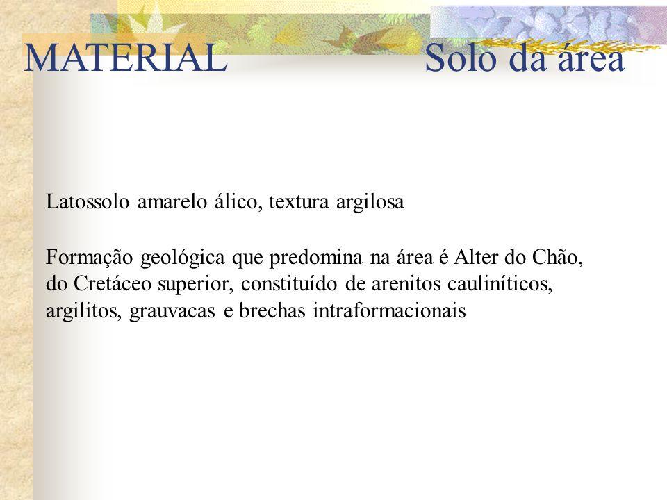 MATERIAL Latossolo amarelo álico, textura argilosa Formação geológica que predomina na área é Alter do Chão, do Cretáceo superior, constituído de aren