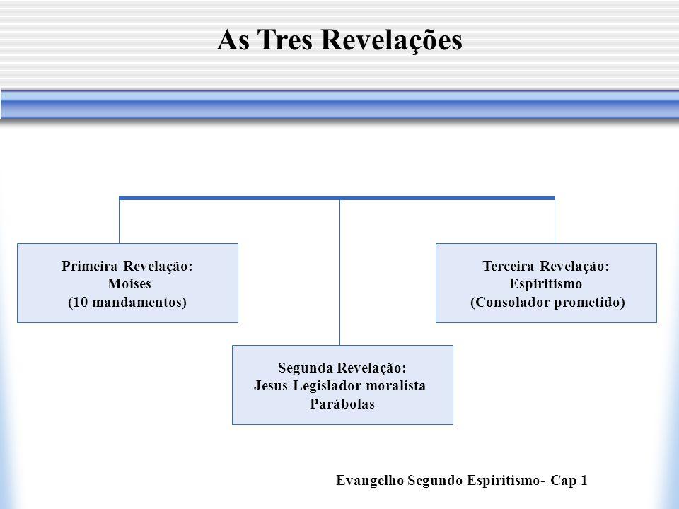 As Tres Revelações Primeira Revelação: Moises (10 mandamentos) Evangelho Segundo Espiritismo- Cap 1 Segunda Revelação: Jesus-Legislador moralista Pará