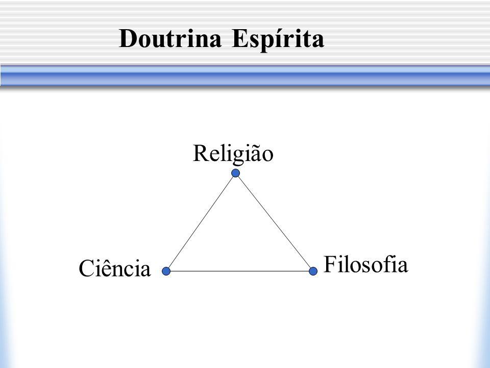 Doutrina Espírita Ciência Filosofia Religião