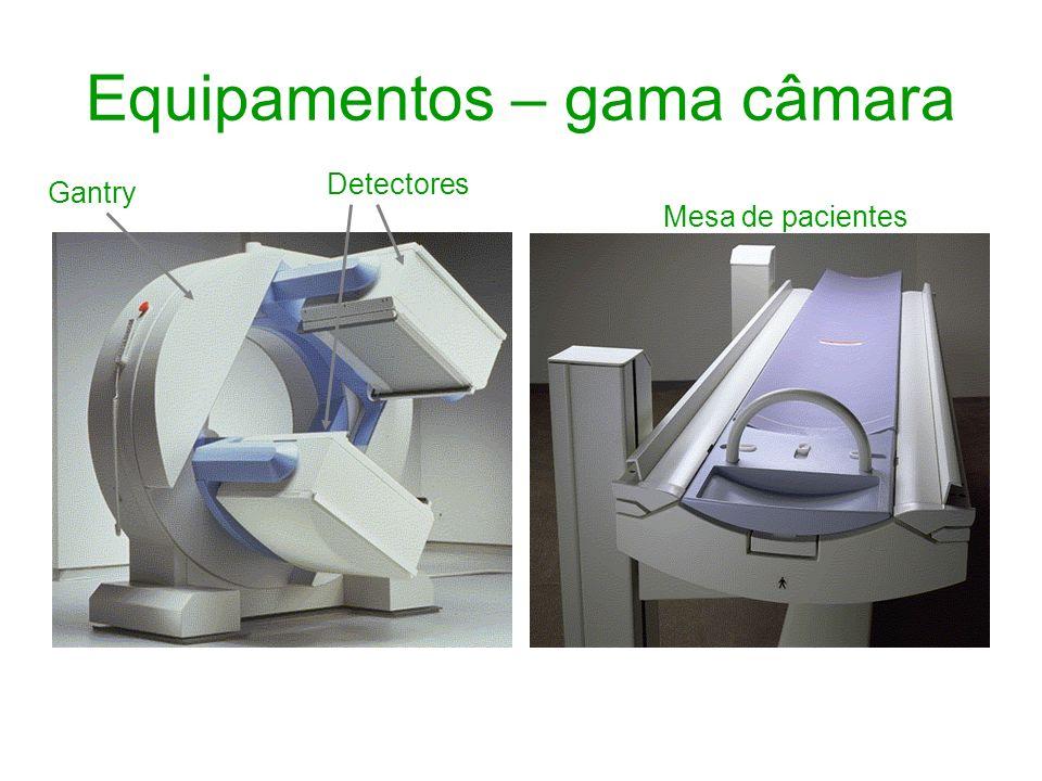 Equipamentos – gama câmara Detectores Gantry Mesa de pacientes
