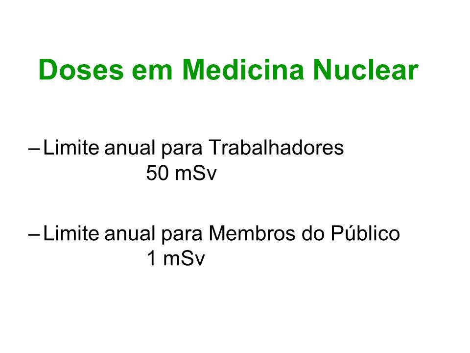 Doses em Medicina Nuclear –Limite anual para Trabalhadores 50 mSv –Limite anual para Membros do Público 1 mSv