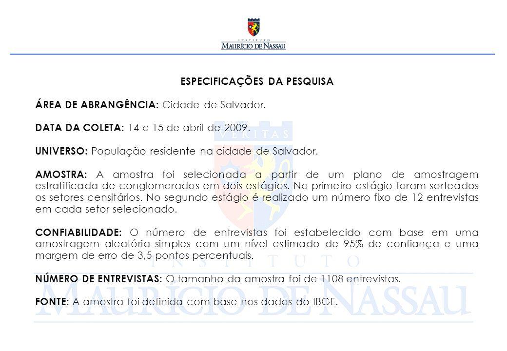 ESPECIFICAÇÕES DA PESQUISA ÁREA DE ABRANGÊNCIA: Cidade de Salvador.